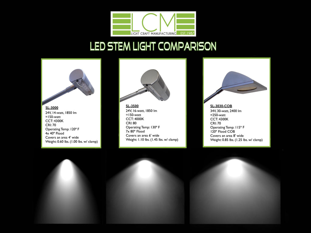 How to Decide Between LED Stem Lighting Models