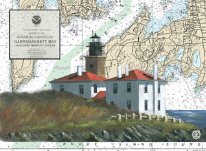 Beavertail Lighthouse on Canvas