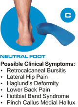 Load image into Gallery viewer, C Quad Foot Orthotics