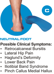 C Quad Foot Orthotics