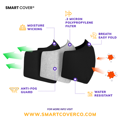 Inside SmartCover | The Filter