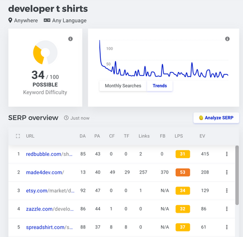 Beginner's guide to SEO - KWFinder SERP overview t shirts for developers - threadhub store