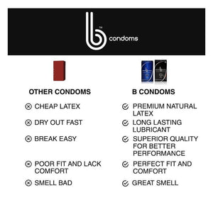 b Condoms - The Necessities Company