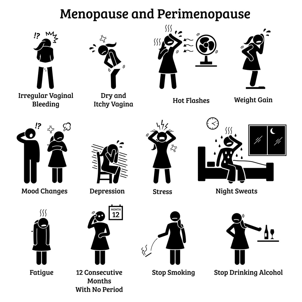 The Particulars of Perimenopause