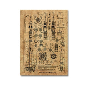 Russian Rocket Blueprint Patent Gallery Wall Art Canvas Print Aviation artwork Soyuz-U2 choice of 5 colours