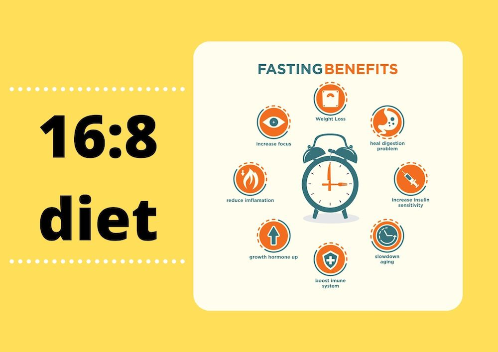 benefits of 16:8 diet