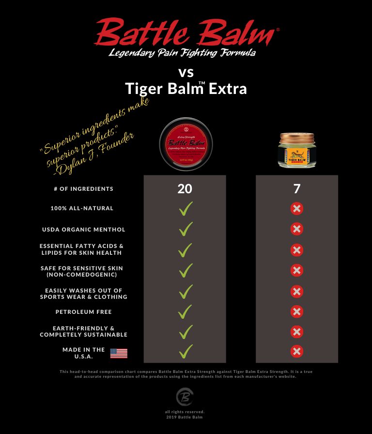 Battle Balm® vs. Tiger Balm