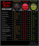 Battle Balm Pain Chart