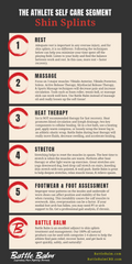 The athlete self care segment infographic - Shin splints