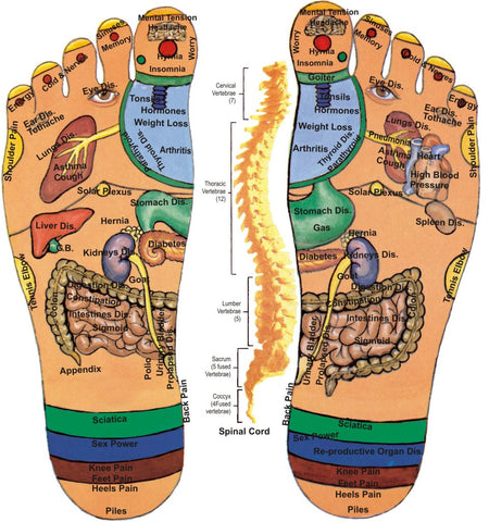 reflexology-period-pain-yoppie