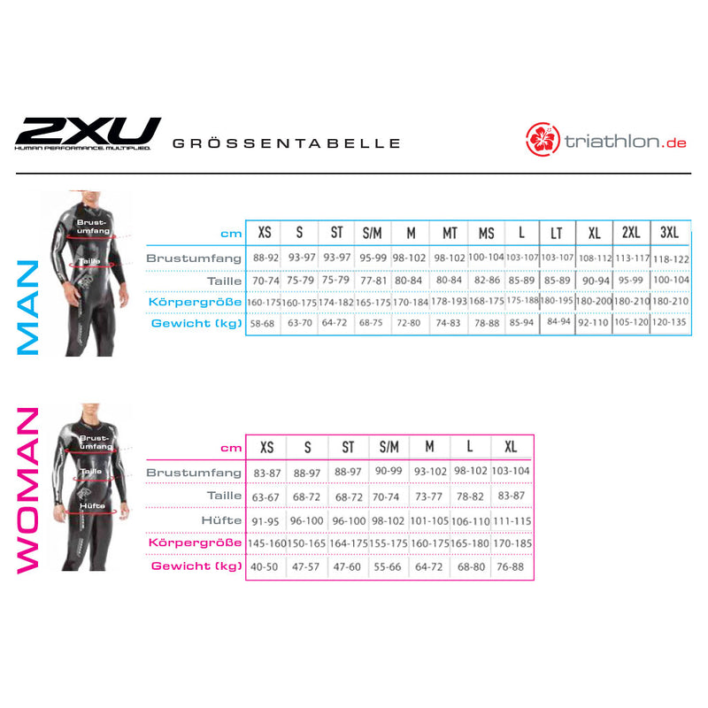 2XU Active Sleeveless, Neoprenanzug, Herren
