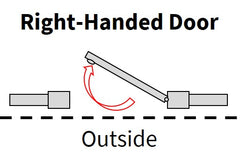 Right Handed Door