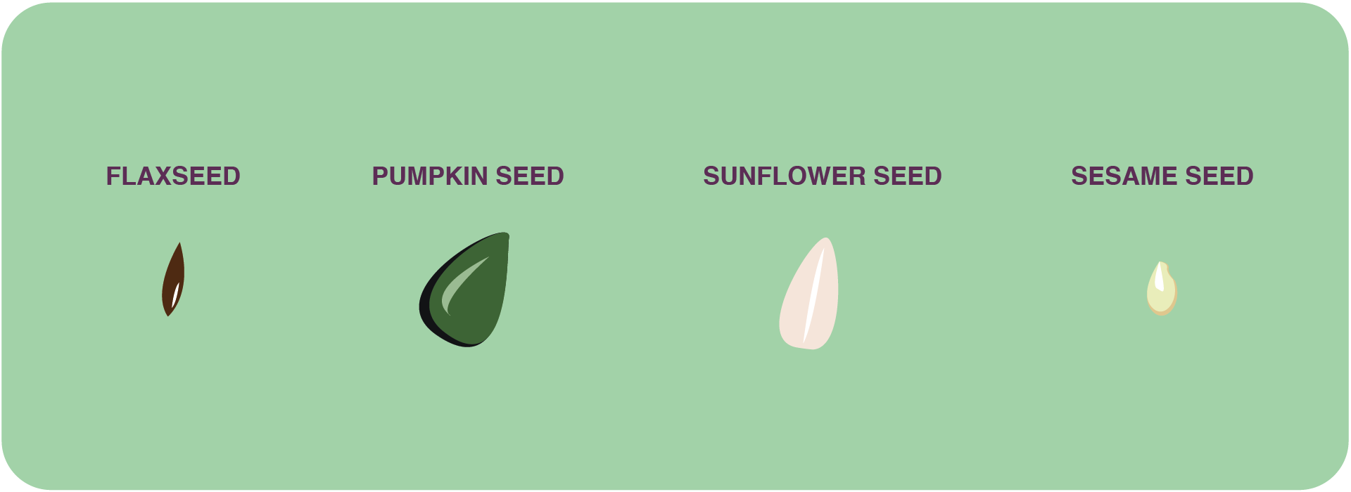 seed-cycle-blend-ready-to-use-seed-cycling-seeds-nutrition-how-it-works