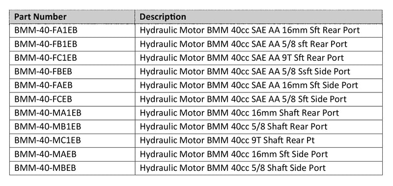 Hydraulic Motor BMM 40cc 16mm Sft Side Port