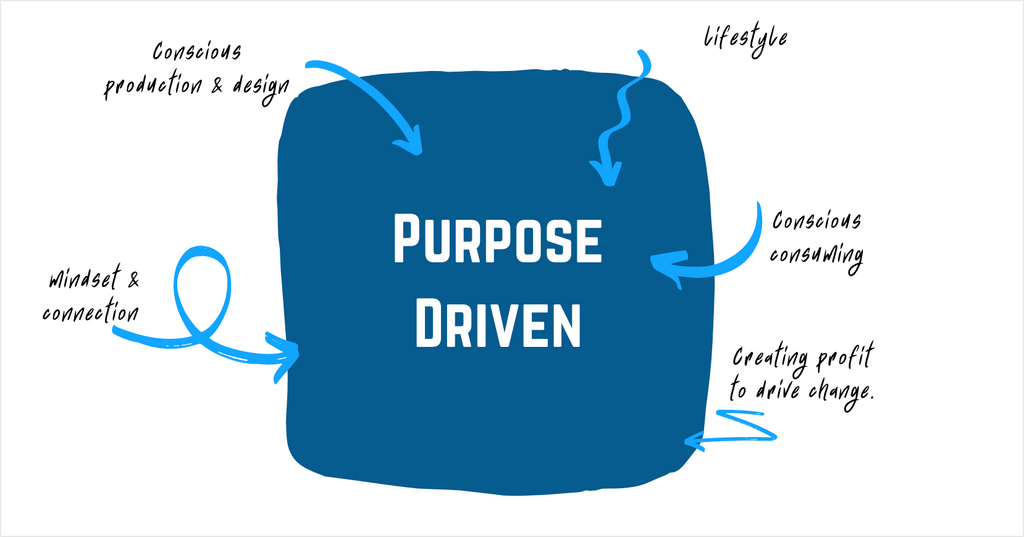 What's Purpose-Driven at Slow Cartel?