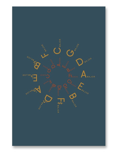 Circle of Fifths Poster Blue