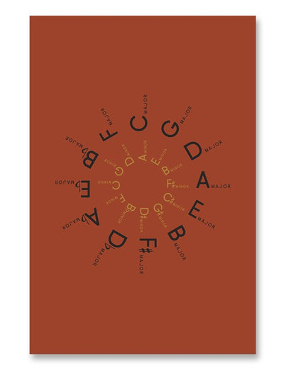 Circle of Fifths Poster Red