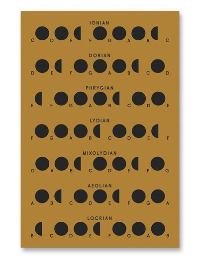 Music Modes Music Theory Poster Yellow