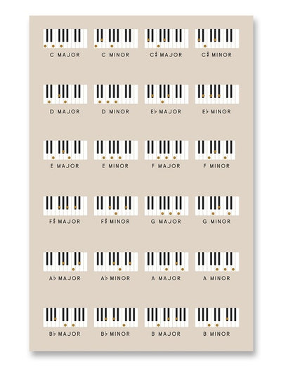 Piano Chords Chart Poster Cream