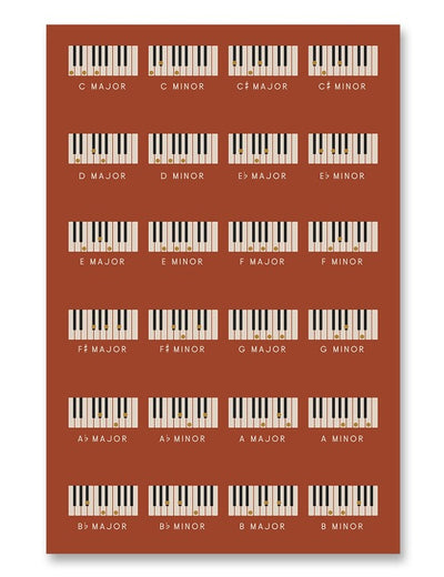 Piano Chords Chart Poster Red