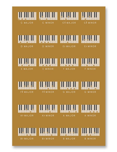 Piano Chords Chart Poster Yellow