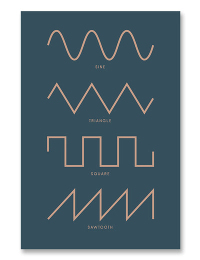 Synthesizer Waveforms Poster Blue
