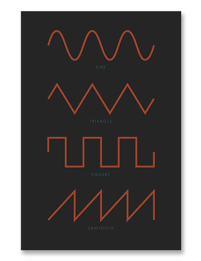 Synthesizer Waveforms Poster Black