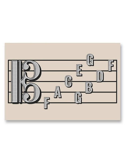Alto Clef Staff Note Names Poster Cream