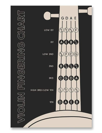 Violin Fingering Chart Black