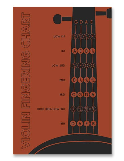 Violin Fingering Chart Red