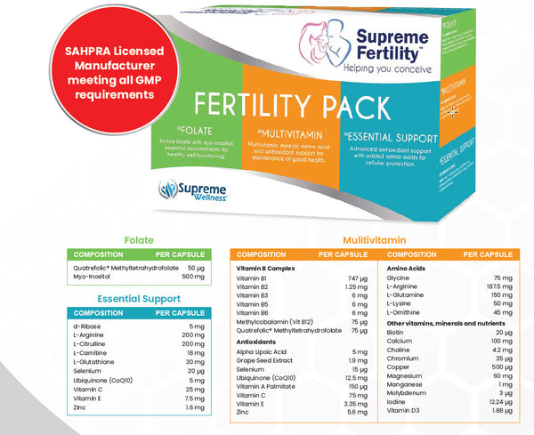 Supreme Fertility Couple Starter Pack with DNA test
