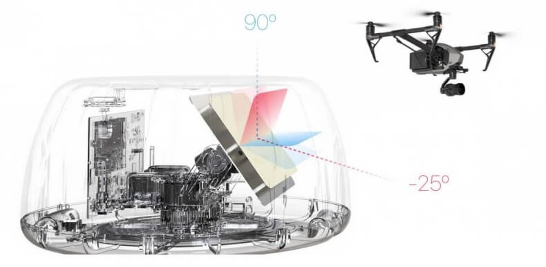 DJI-tracktenna-gimbal-antenna-array-diagram