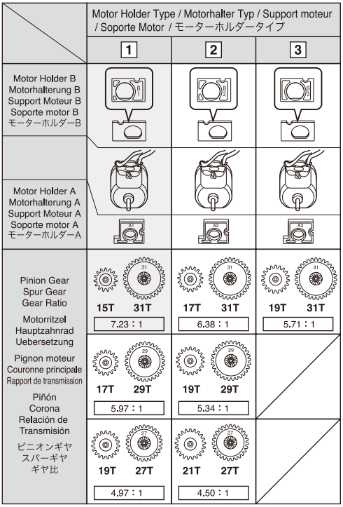 Kyosho Mini-Z Drift cars review MA020 motor mount configurations