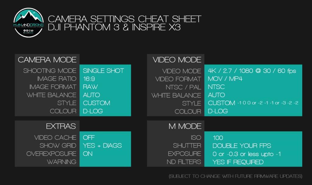 ManAndDrone Camera Settings Cheat Sheet