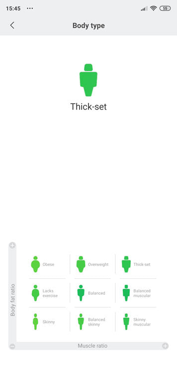 mi-body-composition-scale-app-detailed-data-7
