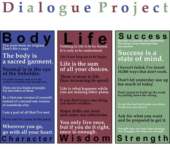 Dialogue Project Shop