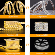Load image into Gallery viewer, 120V 7x15mm Double Row LED Strip Rope Light 3000K Warm White  -150ft -
