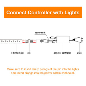 RF Controller with Remote for 8x15.5mm 14colors LED RGB Strip Lights -