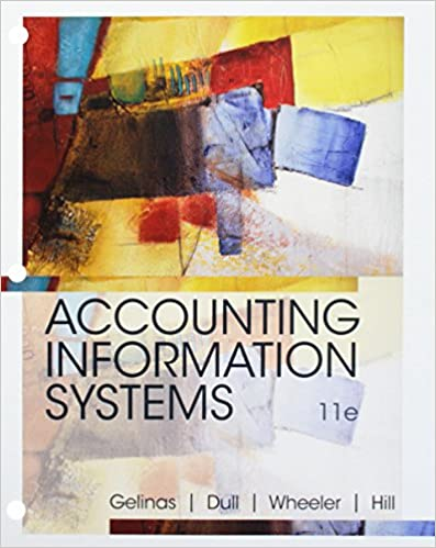 ITM696 - Gelinas Accounting Information Systems 11E