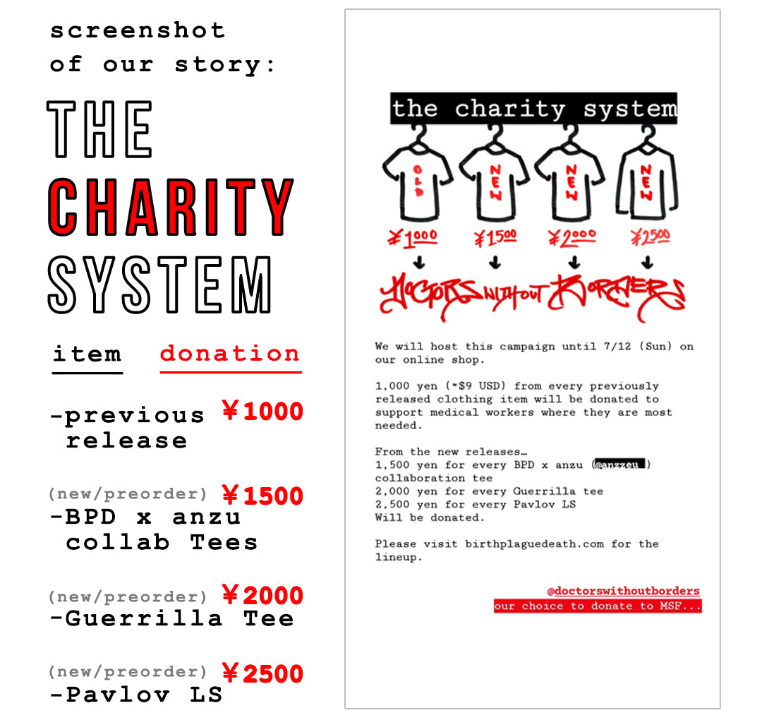 6: charity system