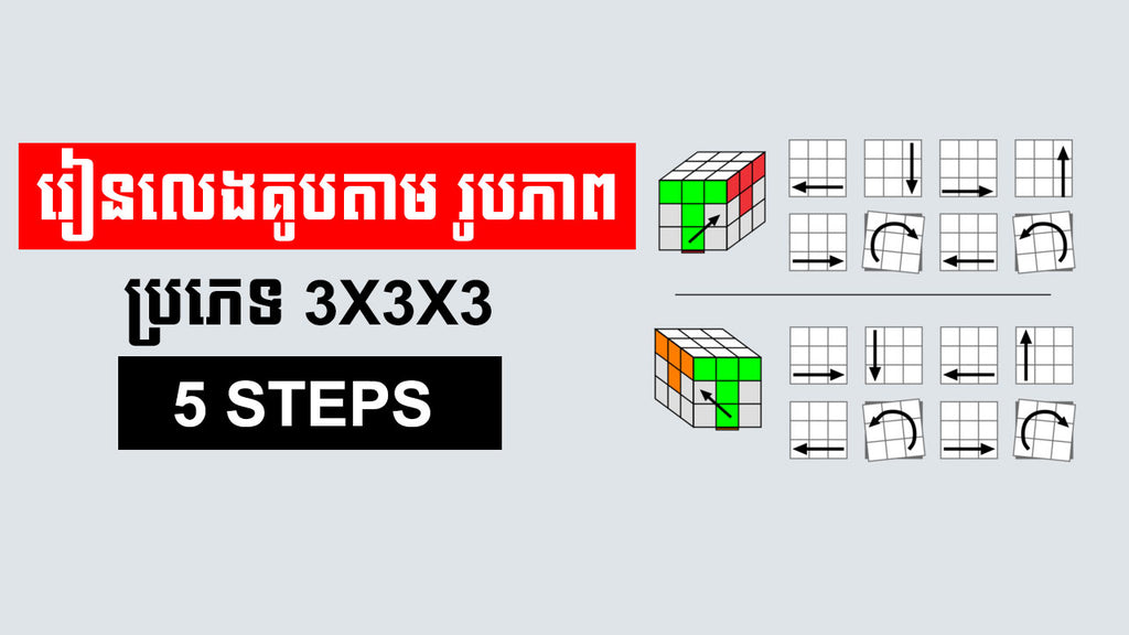 How to Solve a RUBIK'S Cube in 5 steps with (Pictures)