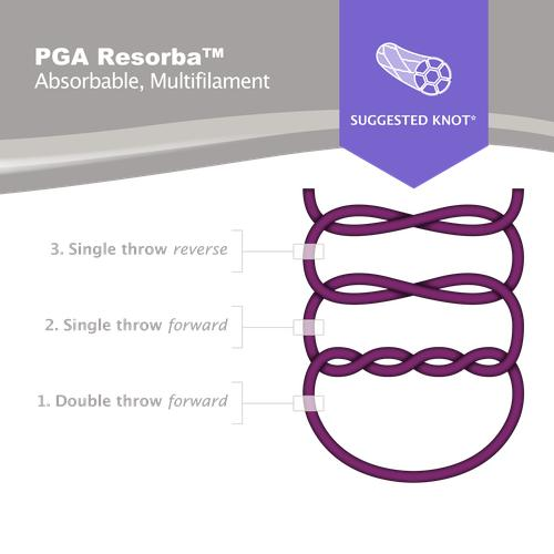 PGA Resorba Absorbable Multifilament Suture (OD03500) - Avtec Surgical