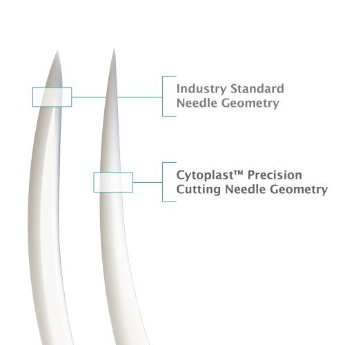Cytoplast CS-0518 PTFE Suture - Avtec Surgical