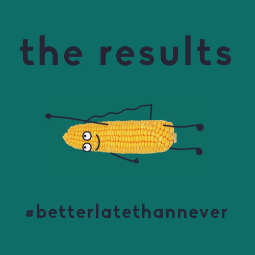 the results of our #betterlatethannevercampaign