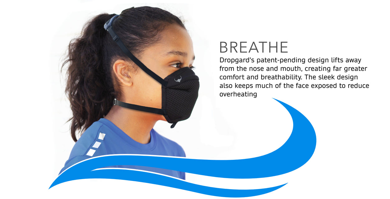 Dropgard's patent-pending design lifts away from the nose and mouth, creating far greater comfort and breathability. The sleek design also keeps much of the face exposed to reduce overheating