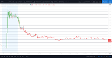 Load image into Gallery viewer, TradingView SENTIMENT (ONE TIME FEE)