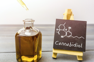 CBD oil next to cannabidiol sign