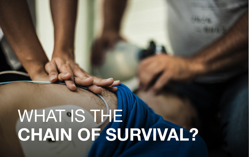 What is the Chain of Survival?