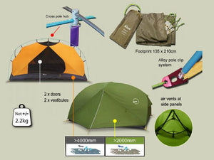 LUXE Habitat NX3 Tent inclusions and set up instructions