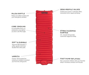 NEMO Cosmo Insulated Sleeping Mat with features highlighted